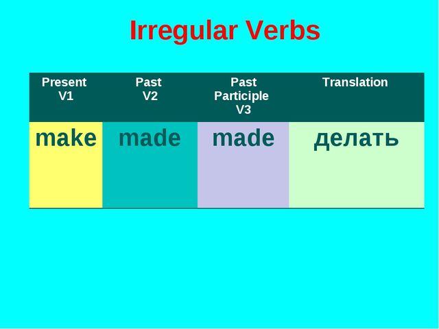 Irregular Verbs Present V1Past V2Past Participle V3Translation makemadem...