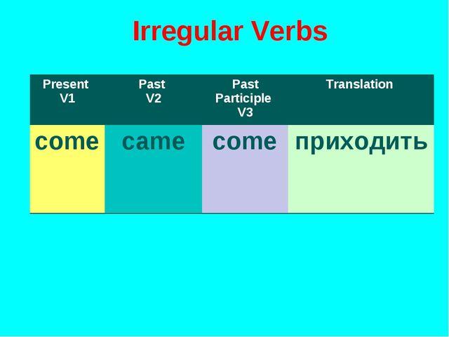 Irregular Verbs Present V1Past V2Past Participle V3Translation comecamec...
