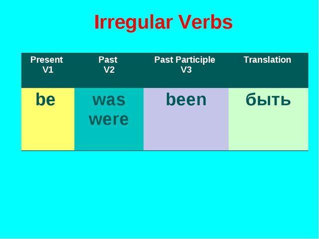 Irregular Verbs Present V1Past V2Past Participle V3Translation be was wer...