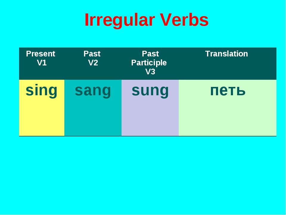 Irregular Verbs Present V1Past V2Past Participle V3Translation singsangs...