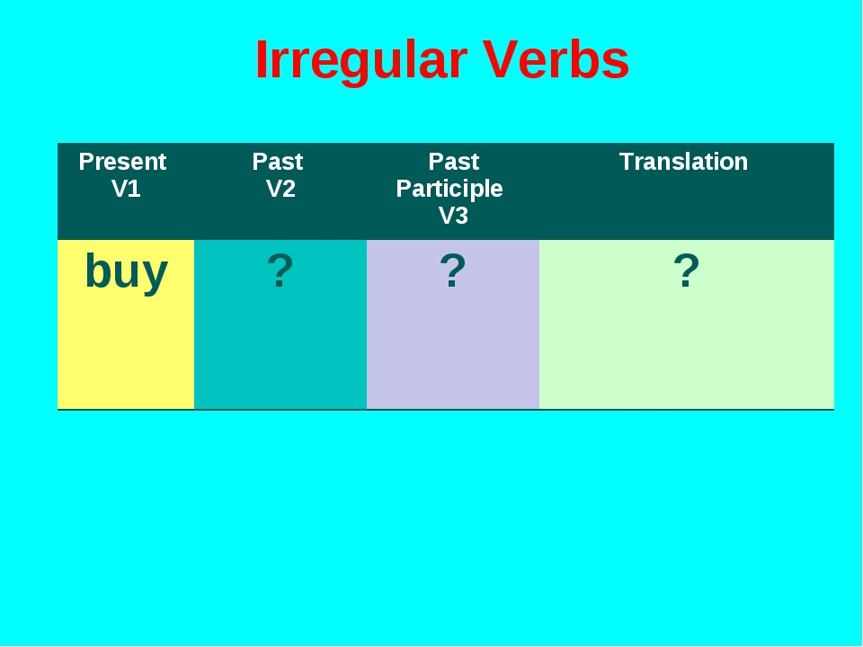 Irregular Verbs Present V1Past V2Past Participle V3Translation buy???