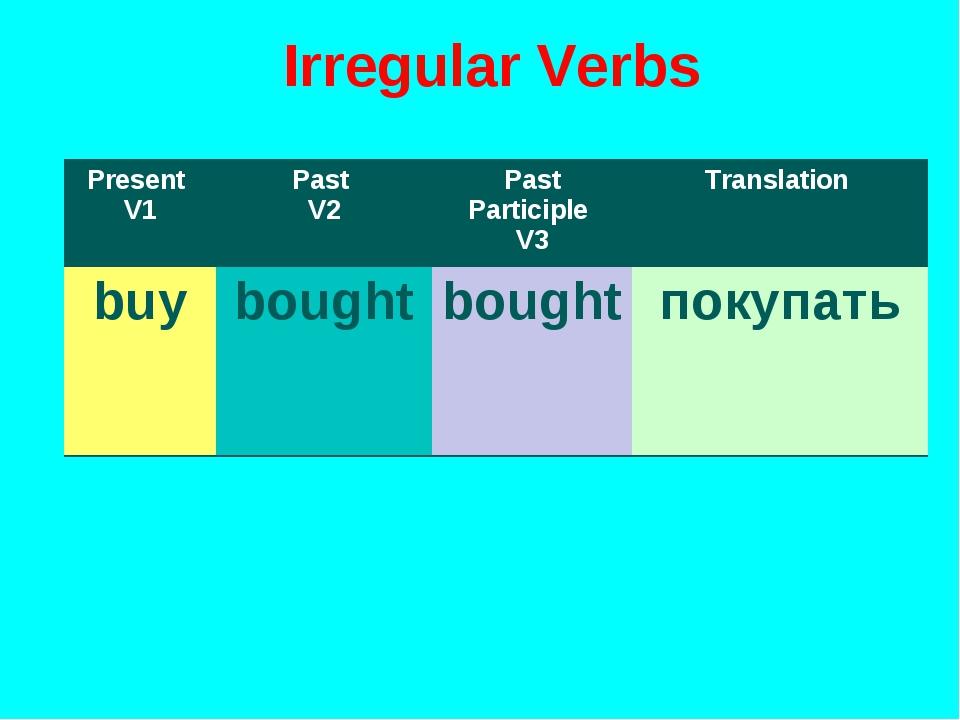 Irregular Verbs Present V1Past V2Past Participle V3Translation buybought...
