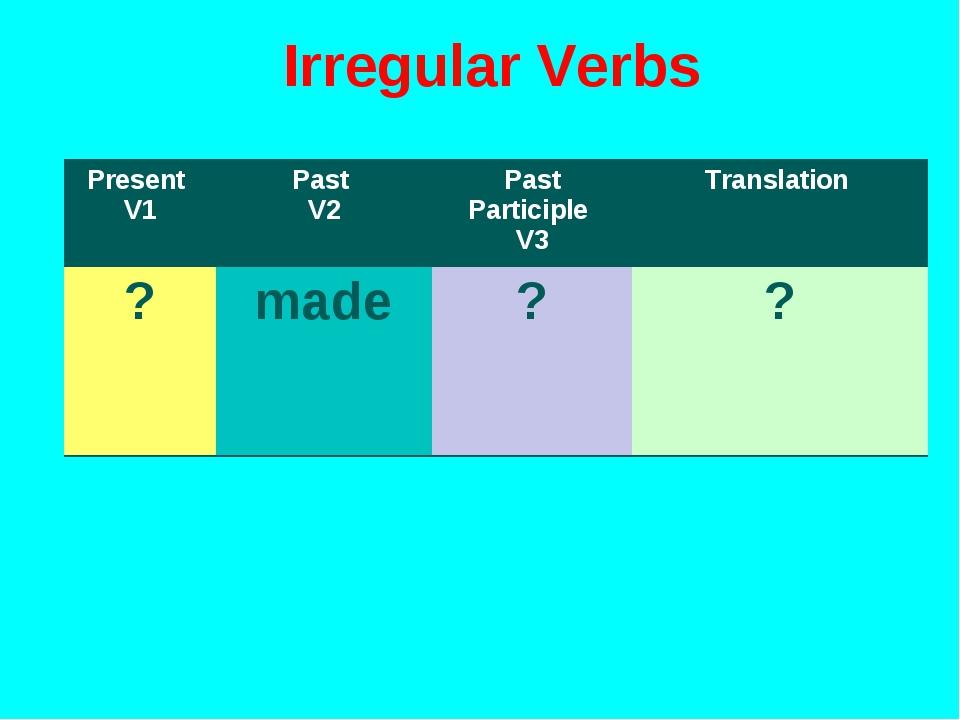 Irregular Verbs Present V1Past V2Past Participle V3Translation ?made??