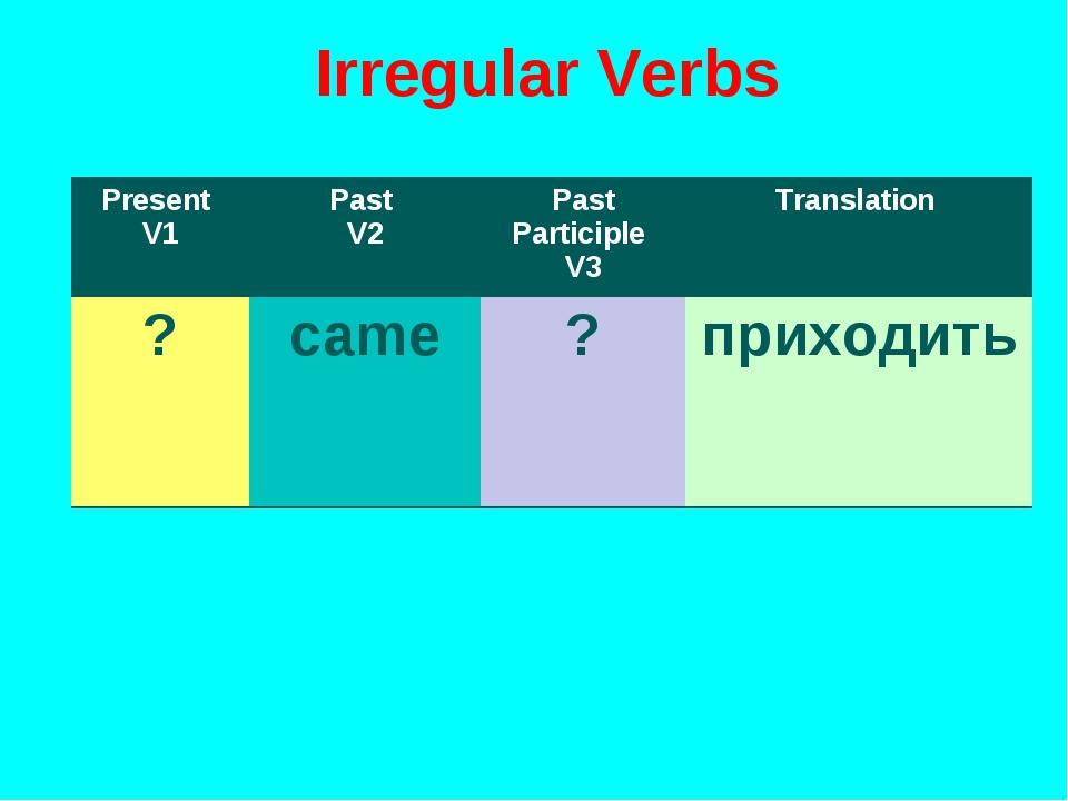 Irregular Verbs Present V1Past V2Past Participle V3Translation ?came?пр...