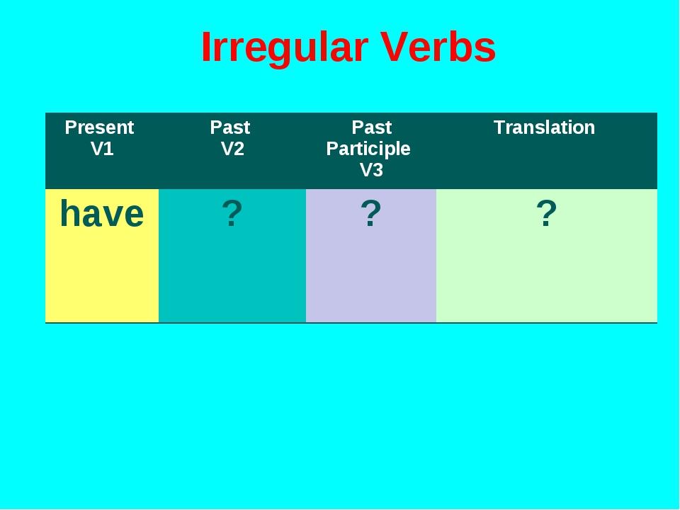 Irregular Verbs Present V1Past V2Past Participle V3Translation have???