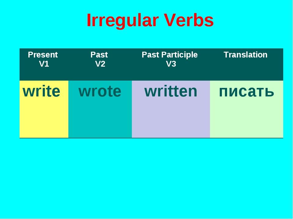 Irregular Verbs Present V1Past V2Past Participle V3Translation write wrot...