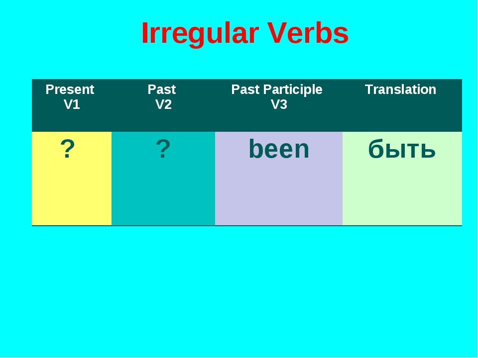 Irregular Verbs Present V1Past V2Past Participle V3Translation ? ?beenб...
