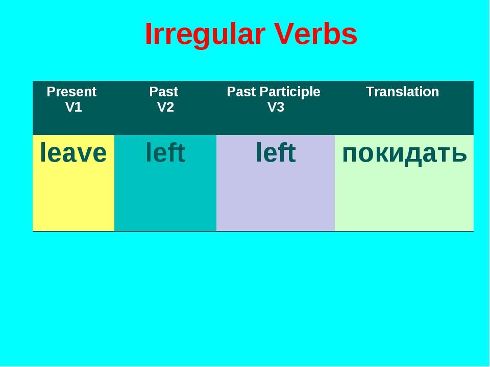 Irregular Verbs Present V1Past V2Past Participle V3Translation leaveleft...
