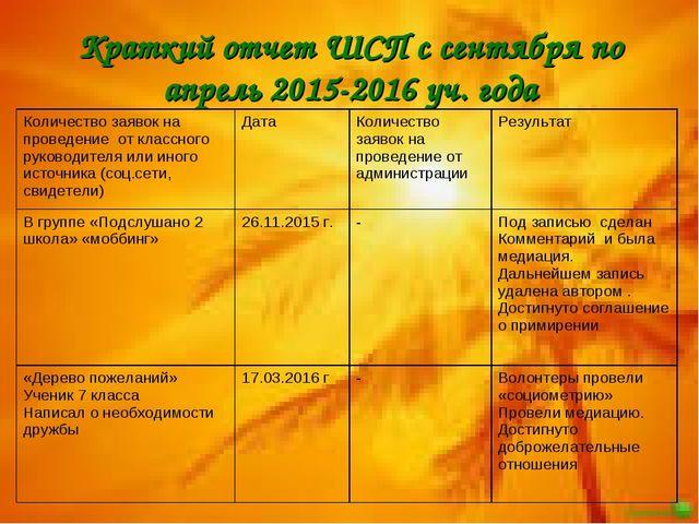 Краткий отчет ШСП с сентября по апрель 2015-2016 уч. года Количество заявок н...