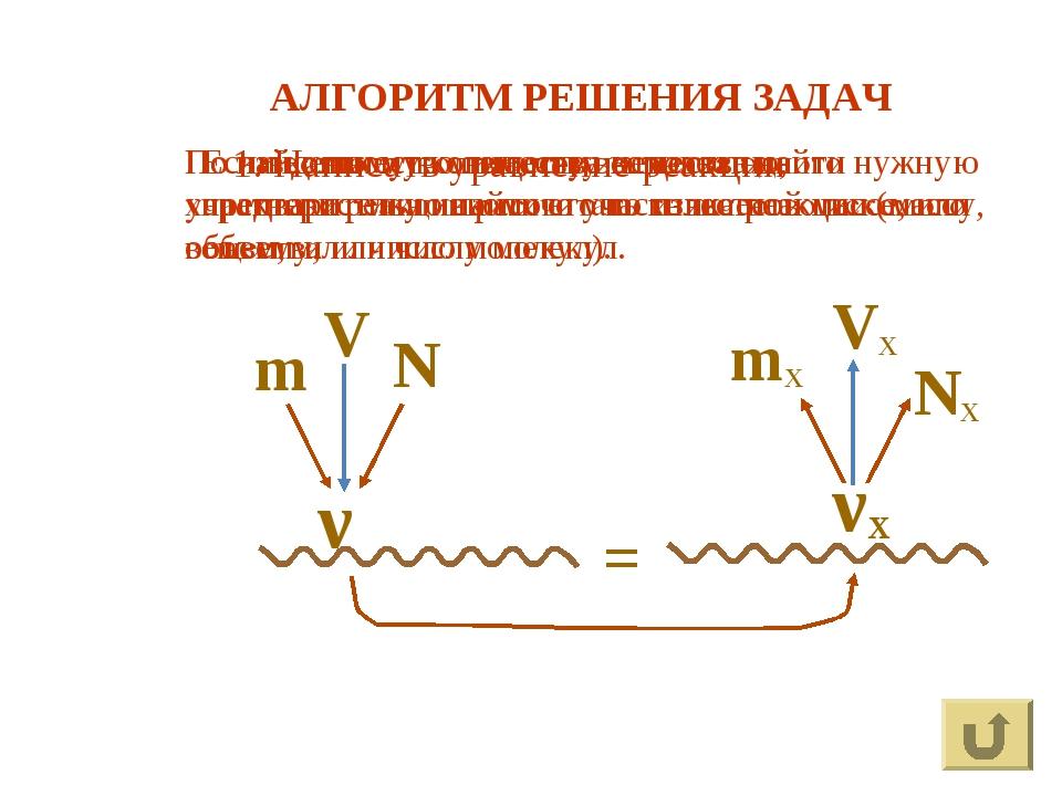 ν?ν АЛГОРИТМ РЕШЕНИЯ ЗАДАЧ N m V Nx mx Vx νx 1. Написать уравнение реакции По...