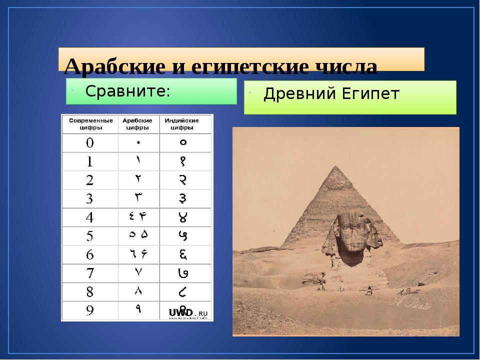 Арабские и египетские числа Сравните: Древний Египет