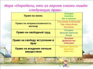 Игра «Определи, кто из героев сказки лишён следующих прав»  Право на жизньЗ