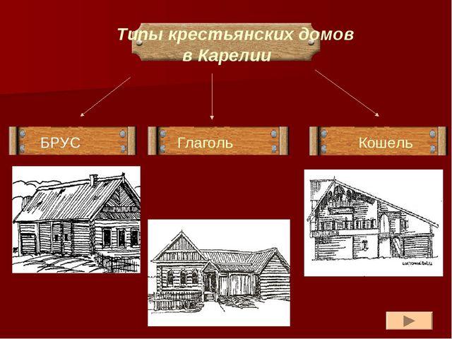 Типы крестьянских домов в Карелии БРУС Глаголь Кошель