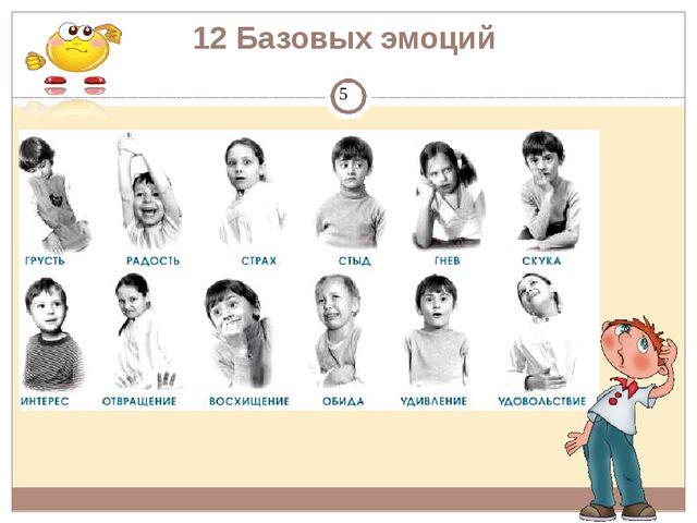 12 Базовых эмоций