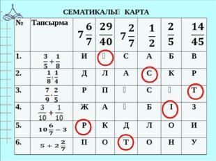 СЕМАТИКАЛЫҚ КАРТА № Тапсырма 1. И Ү С А Б В 2. Д Л А С К Р 3. Р П Ө С Қ Т 4.