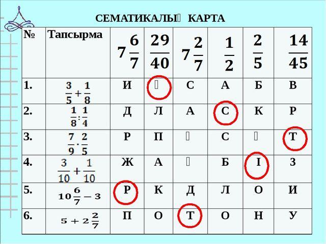 СЕМАТИКАЛЫҚ КАРТА № Тапсырма 1. И Ү С А Б В 2. Д Л А С К Р 3. Р П Ө С Қ Т 4....