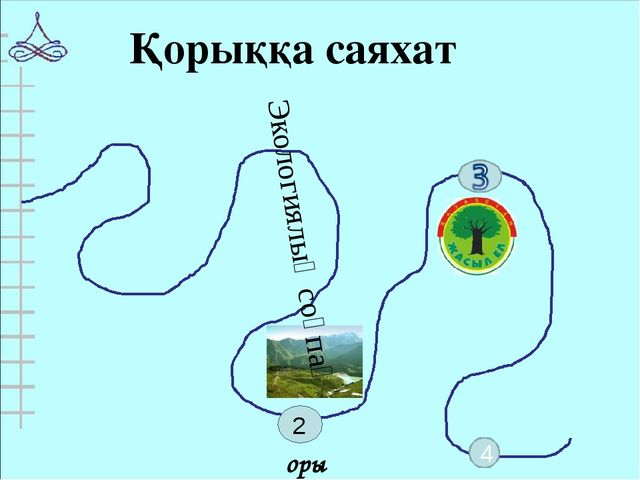 Қорық 2 4 Қорыққа саяхат Экологиялық соқпақ