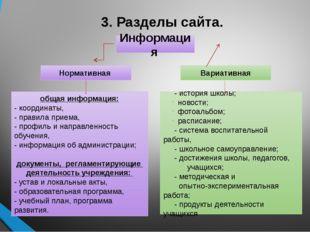 Информация Нормативная Вариативная общая информация: - координаты, - правила