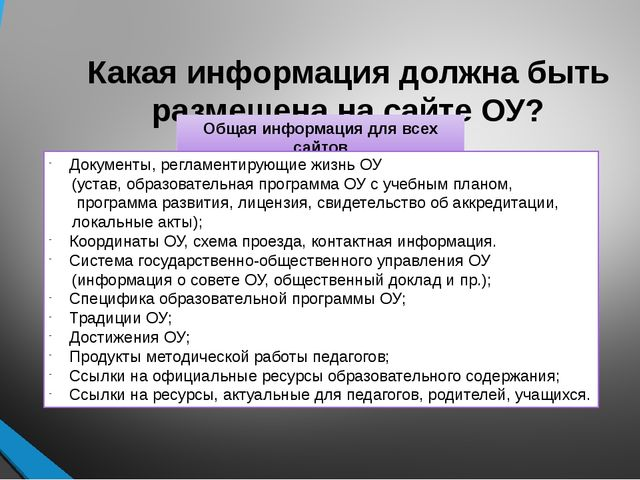 Какая информация должна быть размещена на сайте ОУ? Общая информация для всех...
