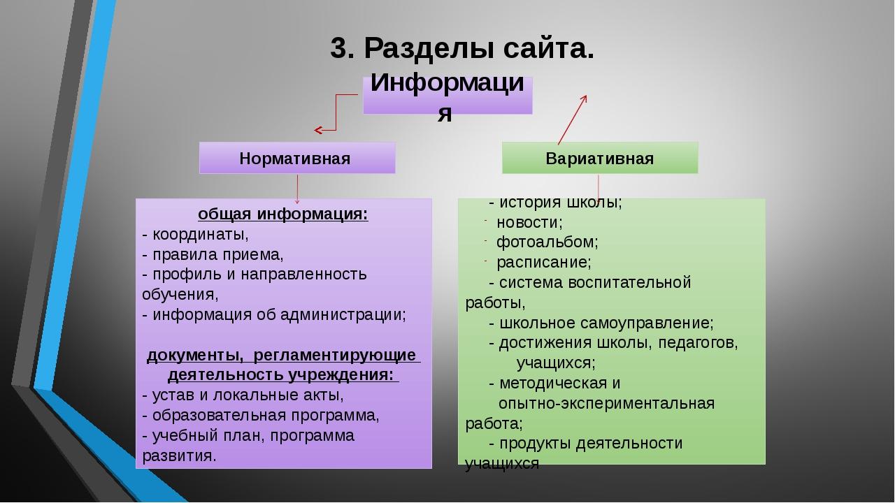 Информация Нормативная Вариативная общая информация: - координаты, - правила...