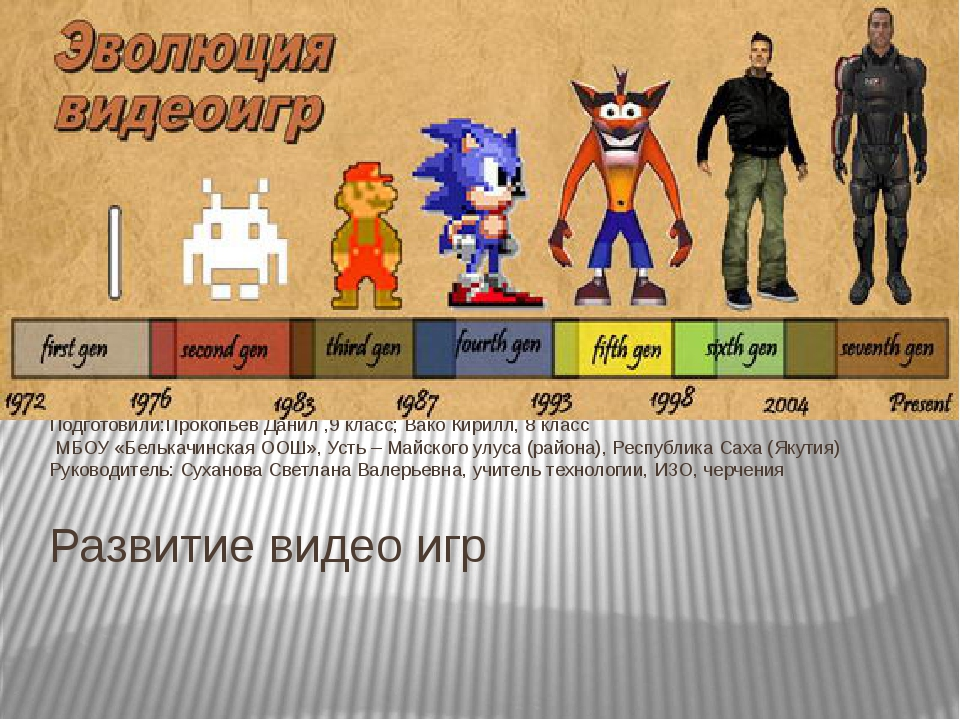 Развитие видео игр Подготовили:Прокопьев Данил ,9 класс; Вако Кирилл, 8 класс...