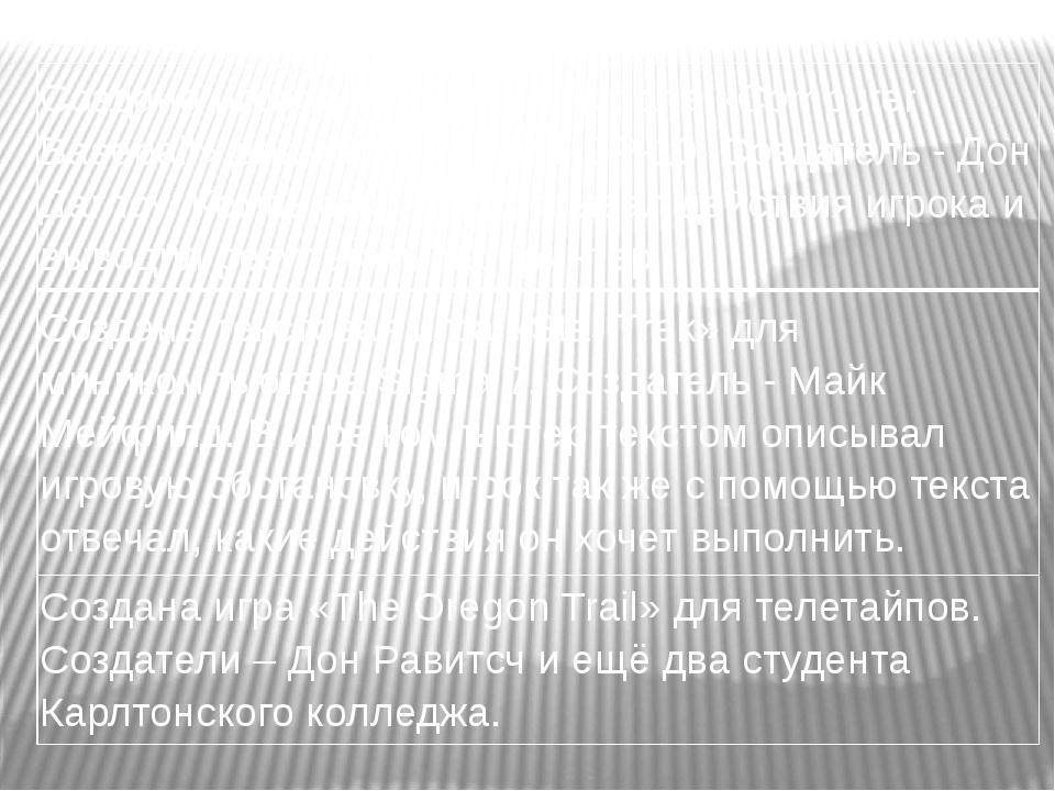 Создана игра симулятор бейсбола «ComputerBaseball» для компьютера PDP-10. Соз...
