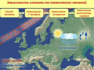 Тёплое течение Повышение t 0 воздуха Увеличение испарения Увеличение количест