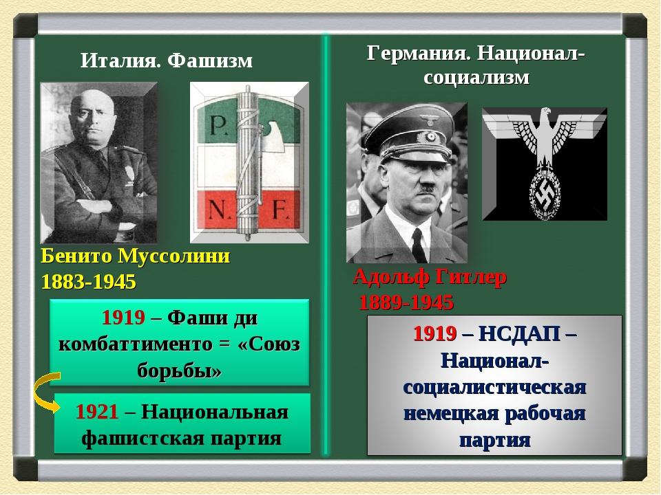 Италия. Фашизм Германия. Национал-социализм 1921 – Национальная фашистская па...