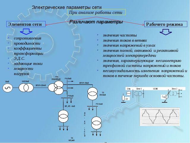 Электрические параметры сети При анализе работы сети Элементов сети Рабочего...