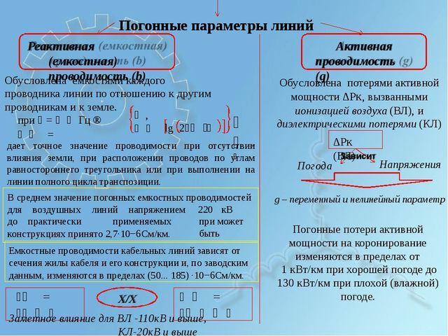 Погонные параметры линий Активная проводимость (g) Реактивная (емкостная) про...
