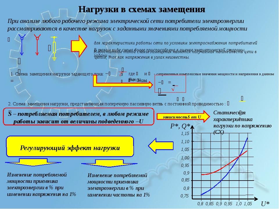 Нагрузки в схемах замещения При анализе любого рабочего режима электрической...