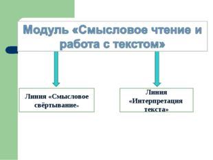 Линия «Смысловое свёртывание» Линия «Интерпретация текста»