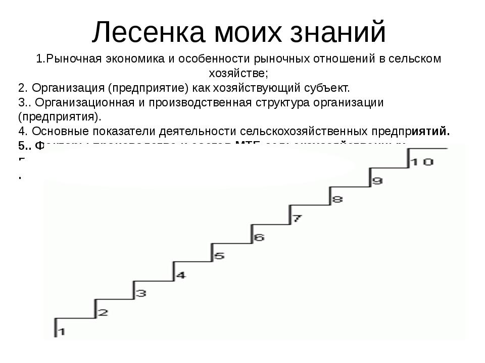 Лесенка моих знаний 1.Рыночная экономика и особенности рыночных отношений в с...