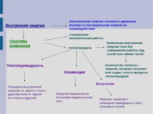 Внутренняя энергия Кинетическая энергия теплового движения молекул и потенци