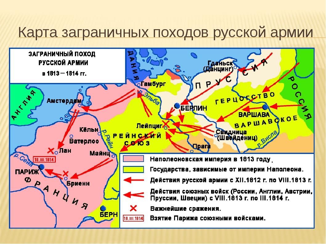 Карта заграничных походов русской армии
