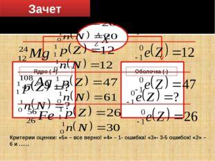 Зачет Изобразите схему строения атома Ядро ( +) Оболочка (-) Критерии оценки: