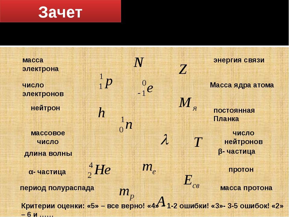 Зачет Приведите в соответствие обозначение физической величины и её название....