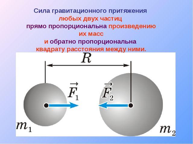 Сила гравитационного притяжения любых двух частиц прямо пропорциональна произ...