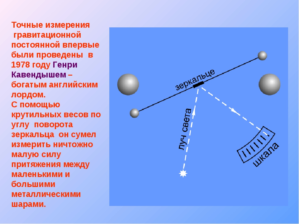 Точные измерения гравитационной постоянной впервые были проведены в 1978 году...