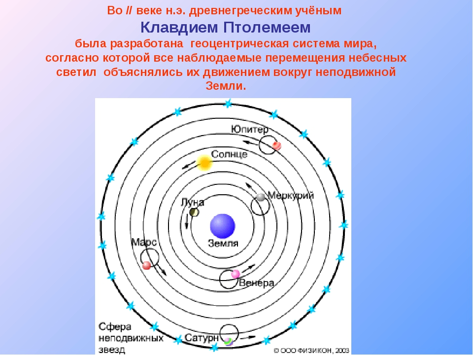 Во // веке н.э. древнегреческим учёным Клавдием Птолемеем была разработана ге...