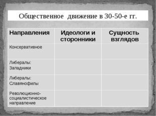 Схема взаимодействия производства и потребления. Рынок потребительских товар
