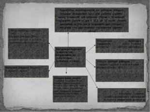 Документы, регламентирующие деятельность карательных органов Дата Название д