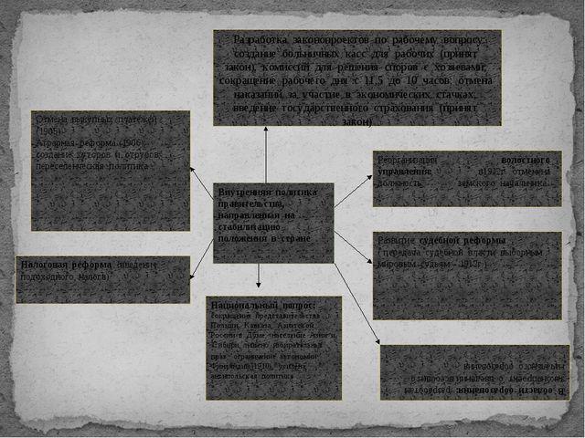 Документы, регламентирующие деятельность карательных органов Дата Название д...
