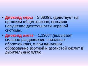 Диоксид серы – 2,0628т. (действует на организм общетоксично, вызывая нарушени