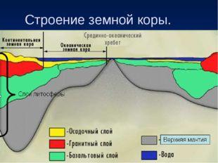 Строение земной коры.