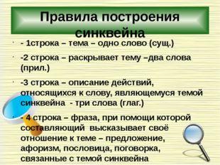 Правила построения синквейна - 1строка – тема – одно слово (сущ.) -2 строка –