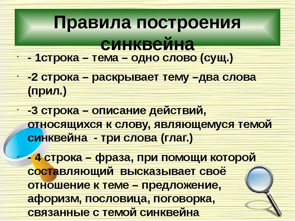 Правила построения синквейна - 1строка – тема – одно слово (сущ.) -2 строка –...