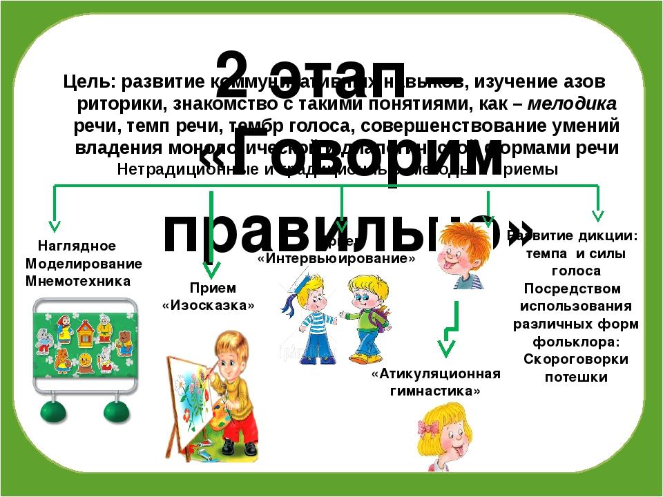 2 этап – «Говорим правильно» Цель: развитие коммуникативных навыков, изучени...
