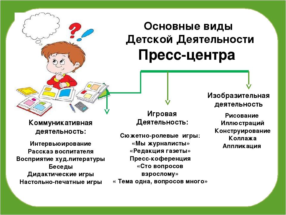 Основные виды Детской Деятельности Пресс-центра Коммуникативная деятельность...