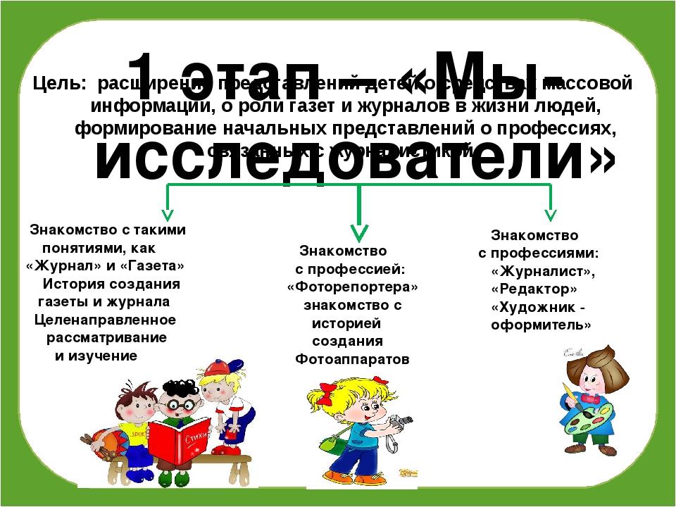 1 этап – «Мы-исследователи» Цель: расширение представлений детей о средствах...
